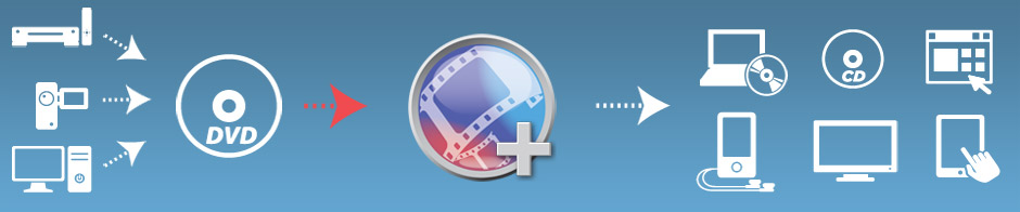 Cinematize 3 pro overview: professional dvd clip extractor, converter.